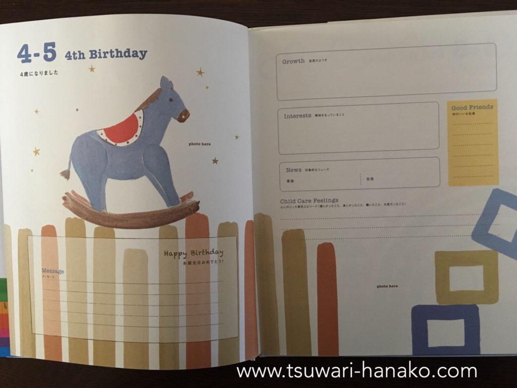 HAPPY BIRTHDAY BOOK4歳のページ