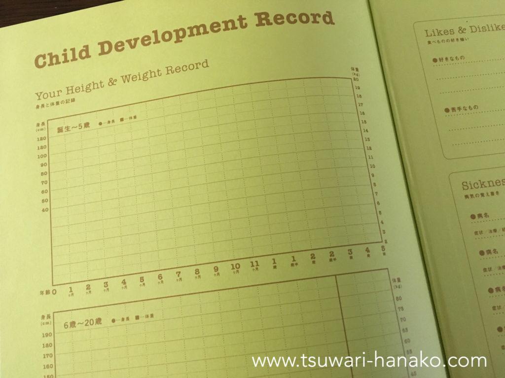 HAPPY BIRTHDAY BOOKの成長曲線ページ