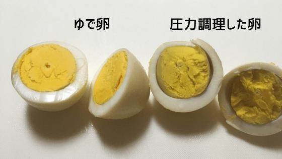 茹で卵と圧力調理をした卵の黄身を比較
